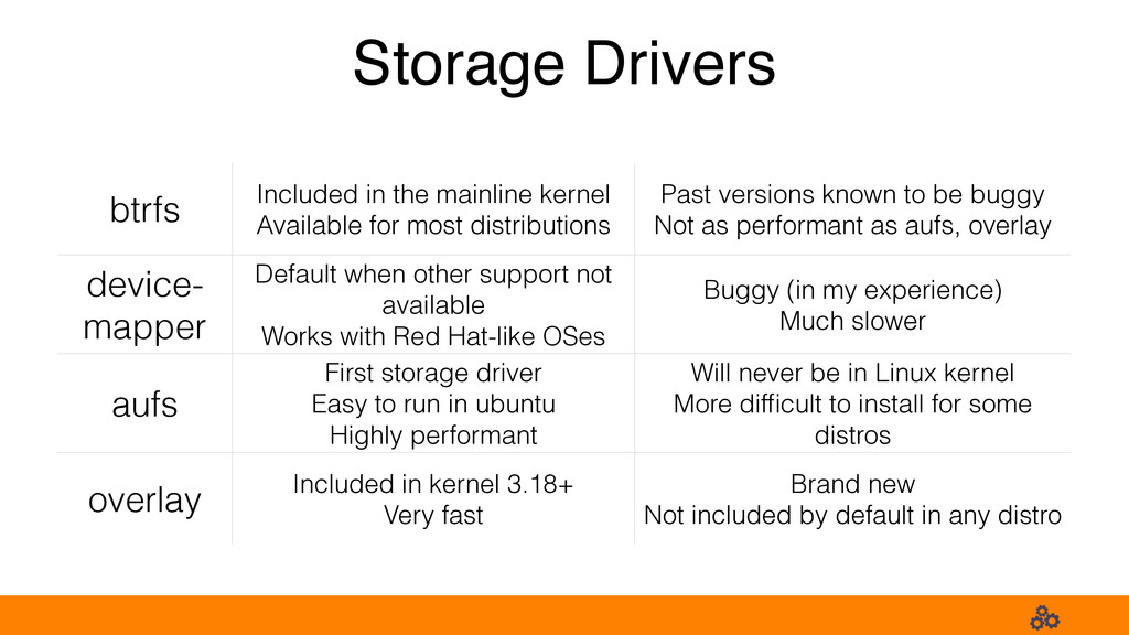 Storage Drivers btrfs Included in the mainline ...