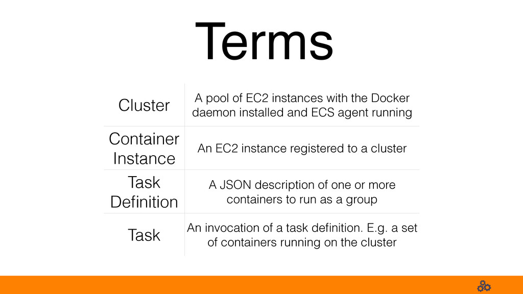 Terms Cluster A pool of EC2 instances with the ...