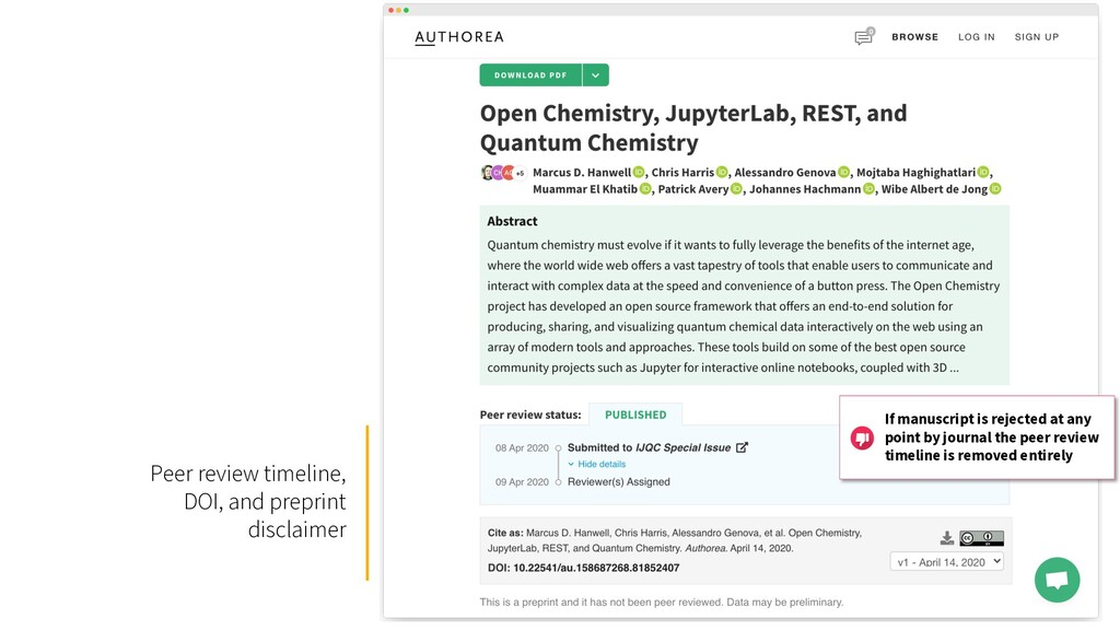 Peer review timeline, DOI, and preprint disclai...
