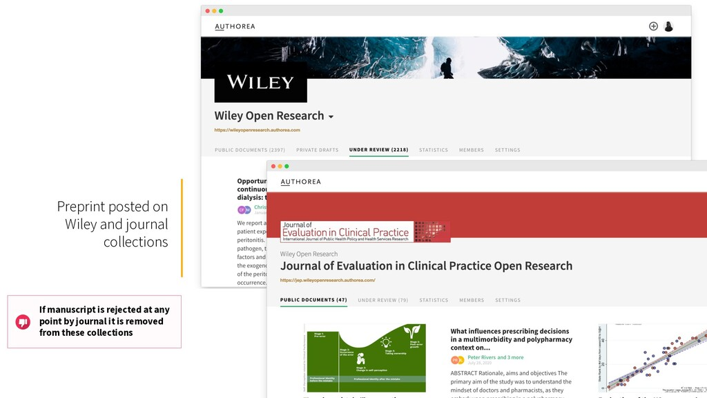 Preprint posted on Wiley and journal collection...