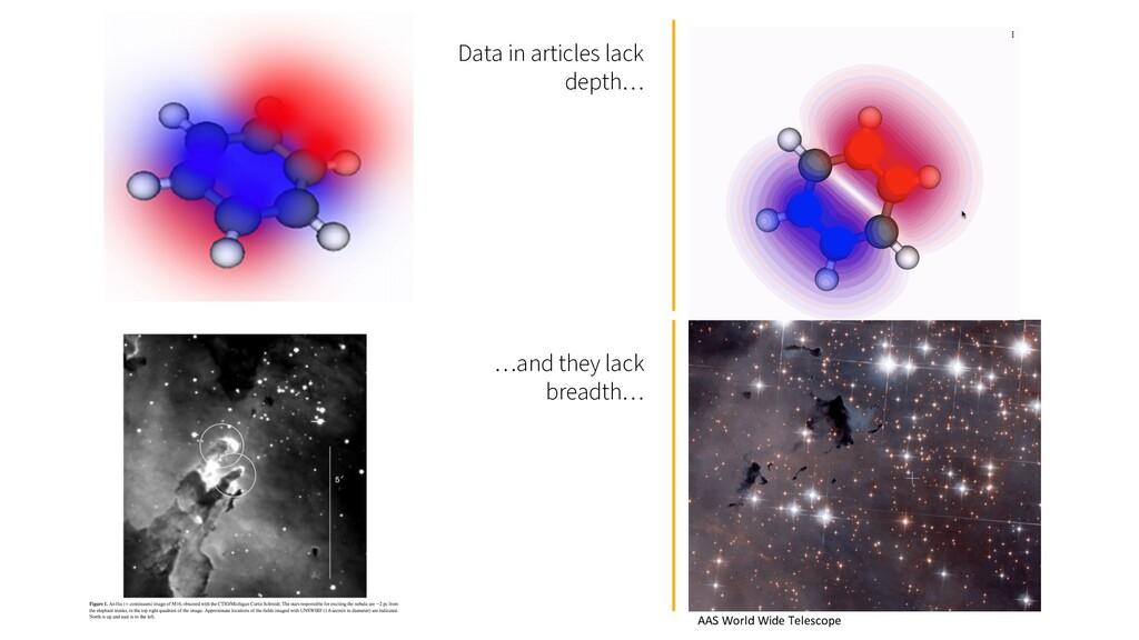 Data in articles lack depth… …and they lack bre...