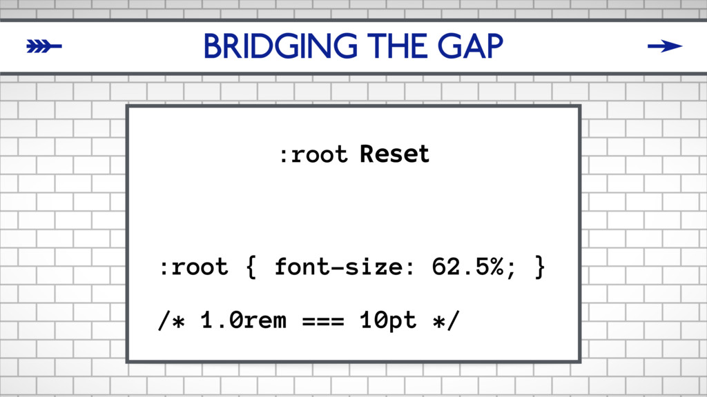 BRIDGING THE GAP :root Reset :root { font-size:...