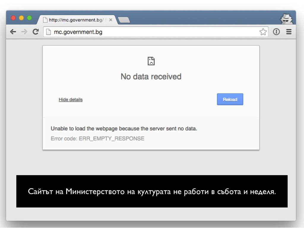 Сайтът на Министерството на културата не работи...