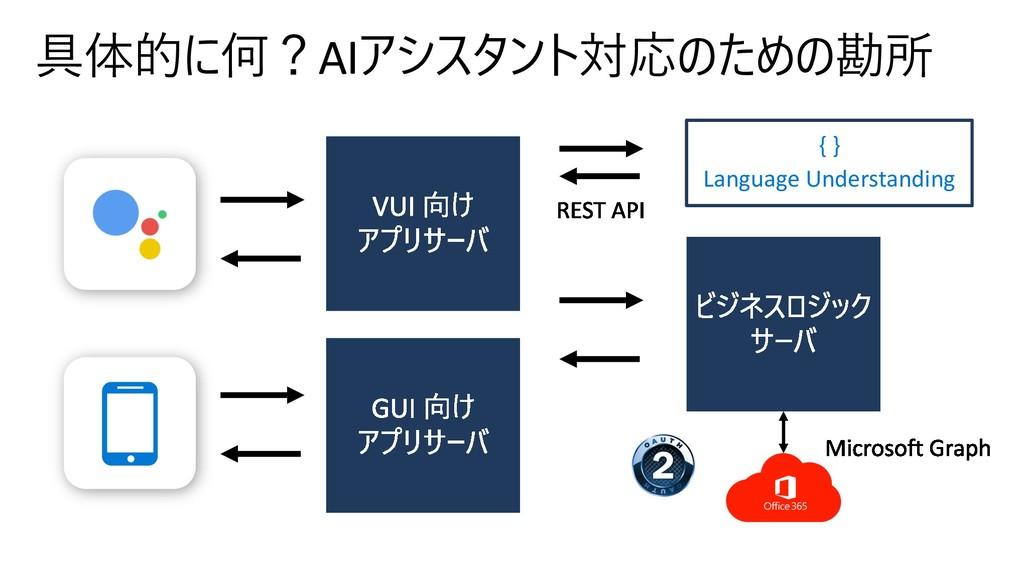 AI  { } Language Understandi...