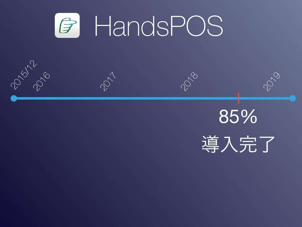 2015/12 2016 2017 2018 2019 85%  ಋೖྃ HandsPOS