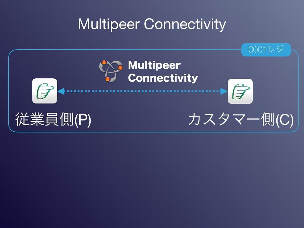 Multipeer Connectivity ΧελϚʔଆ(C) ैۀһଆ(P) .VMUJQ...