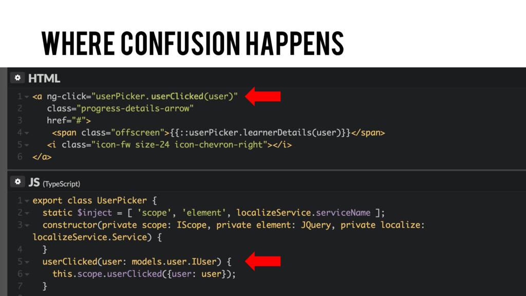 Where confusion happens