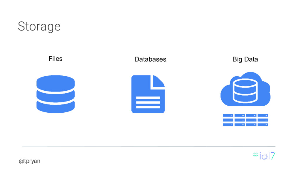@tpryan Files Databases Big Data Storage