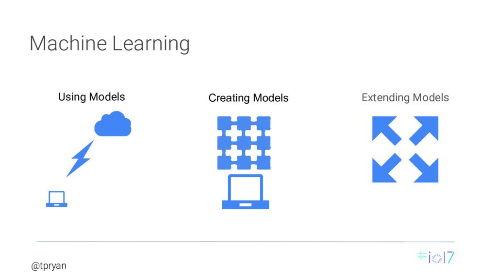 @tpryan Using Models Creating Models Extending ...