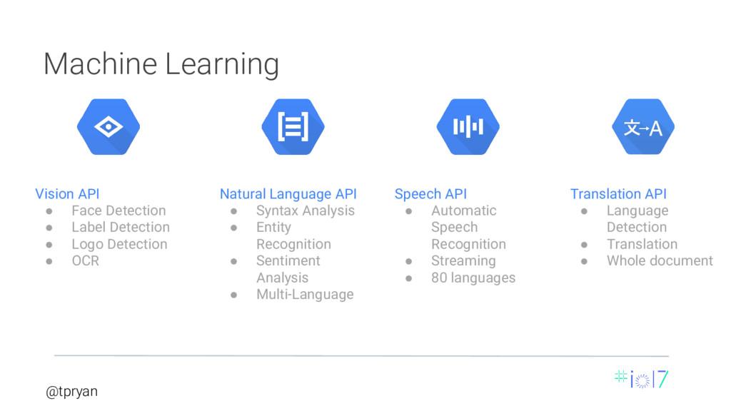@tpryan Natural Language API ● Syntax Analysis ...