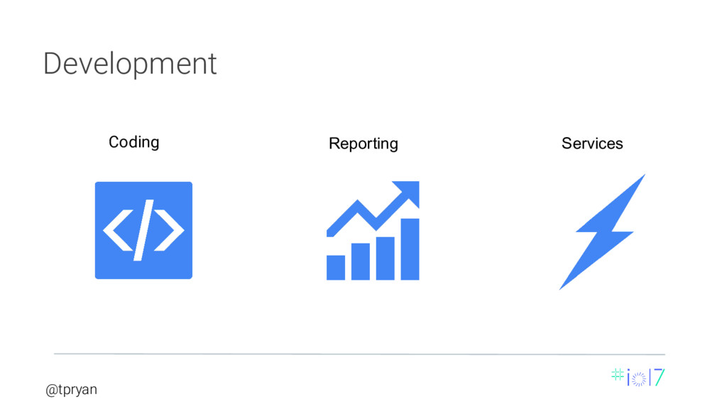 @tpryan Coding Reporting Services Development