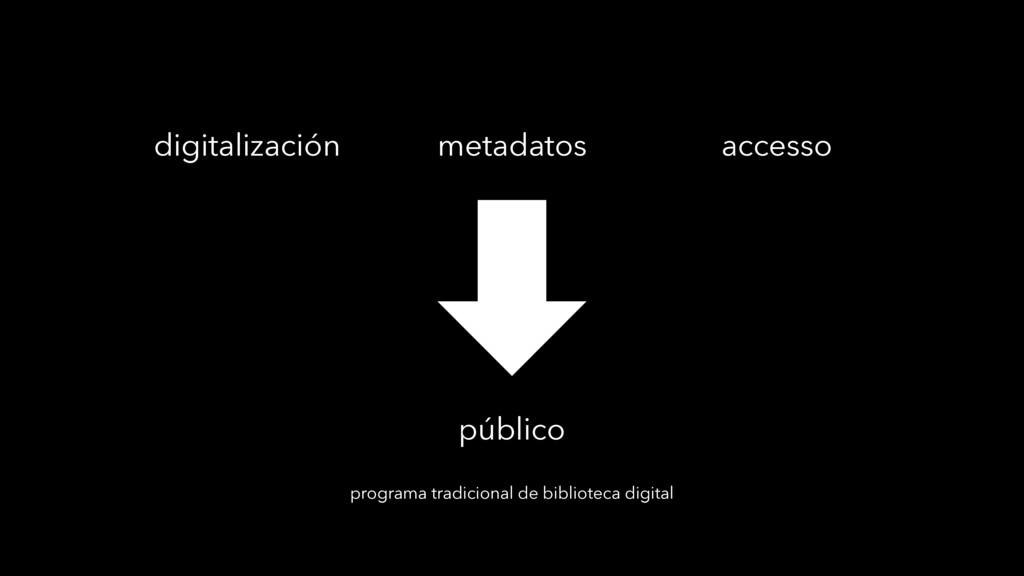 accesso digitalización metadatos público progra...