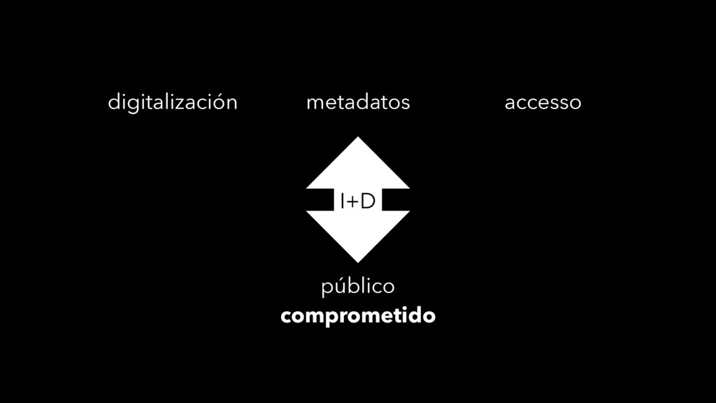 accesso digitalización metadatos público compro...