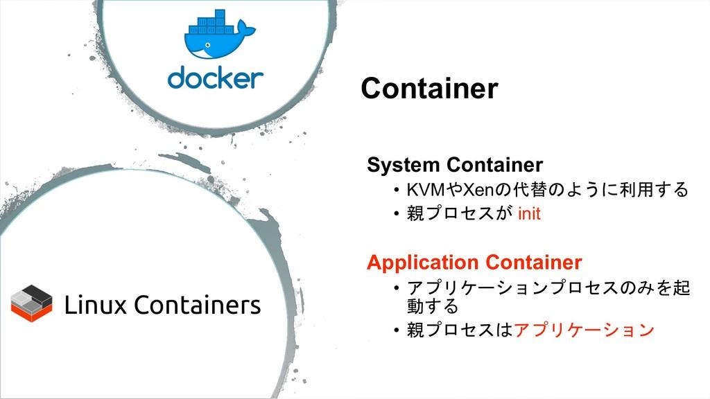 Container System Container • KVMXen  ...