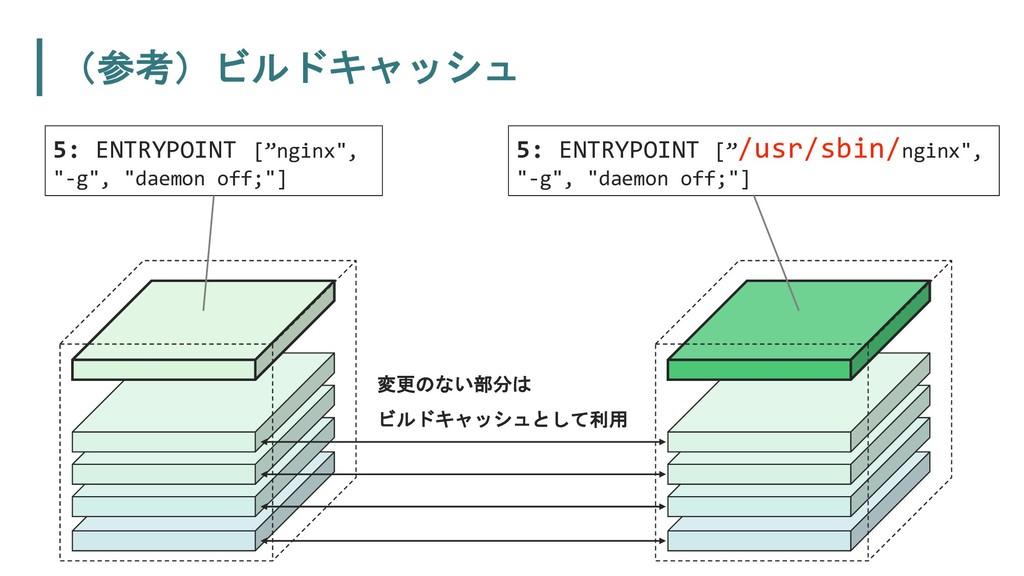 "5: ENTRYPOINT [""/usr/sbin/nginx"", ..."