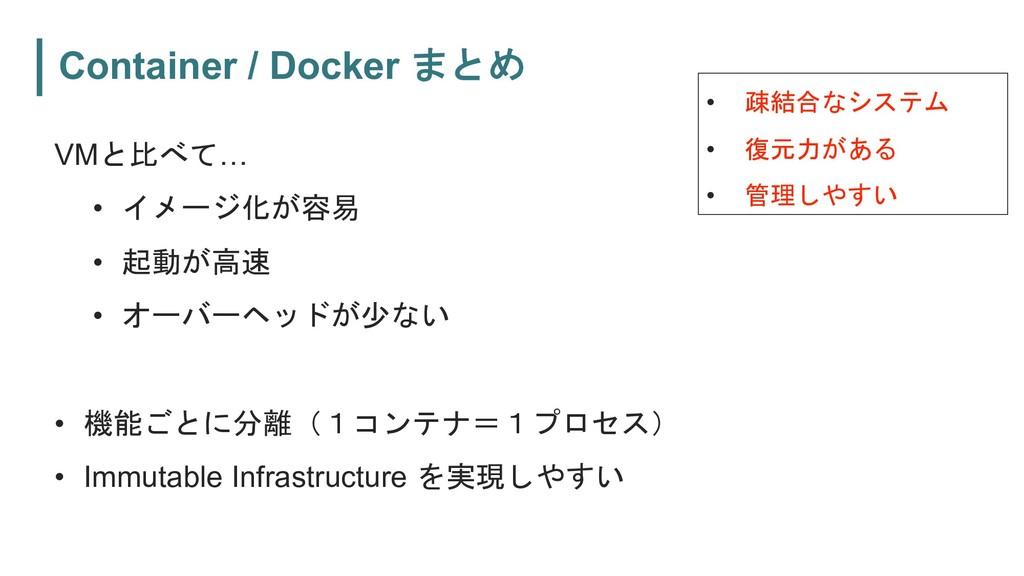 Container / Docker  VM0… •  #(+. • 7'...