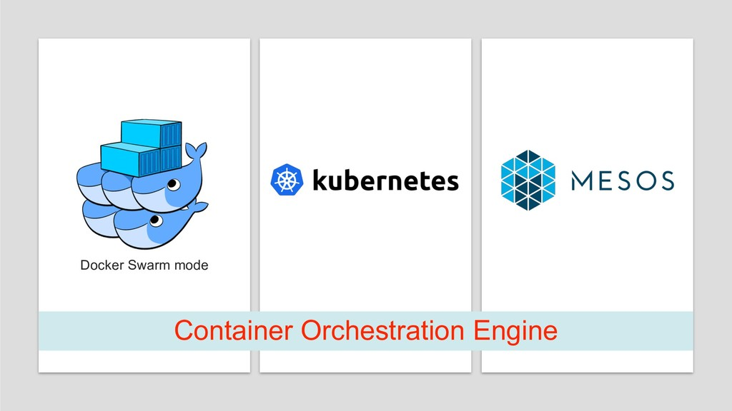 Docker Swarm mode Container Orchestration Engine