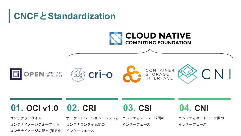 CNCFStandardization 01.    ...