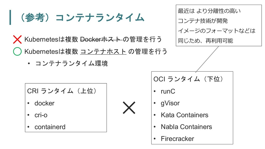 Kubernetes Docker   Ku...