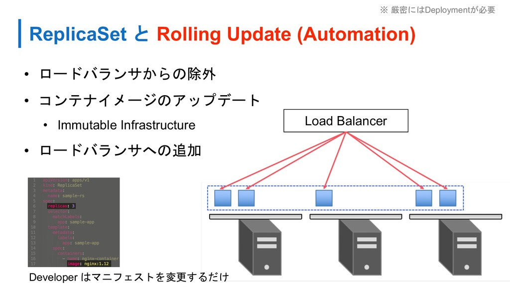 ReplicaSet  Rolling Update (Automation) • #%...