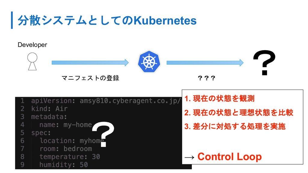 Kubernetes Developer  