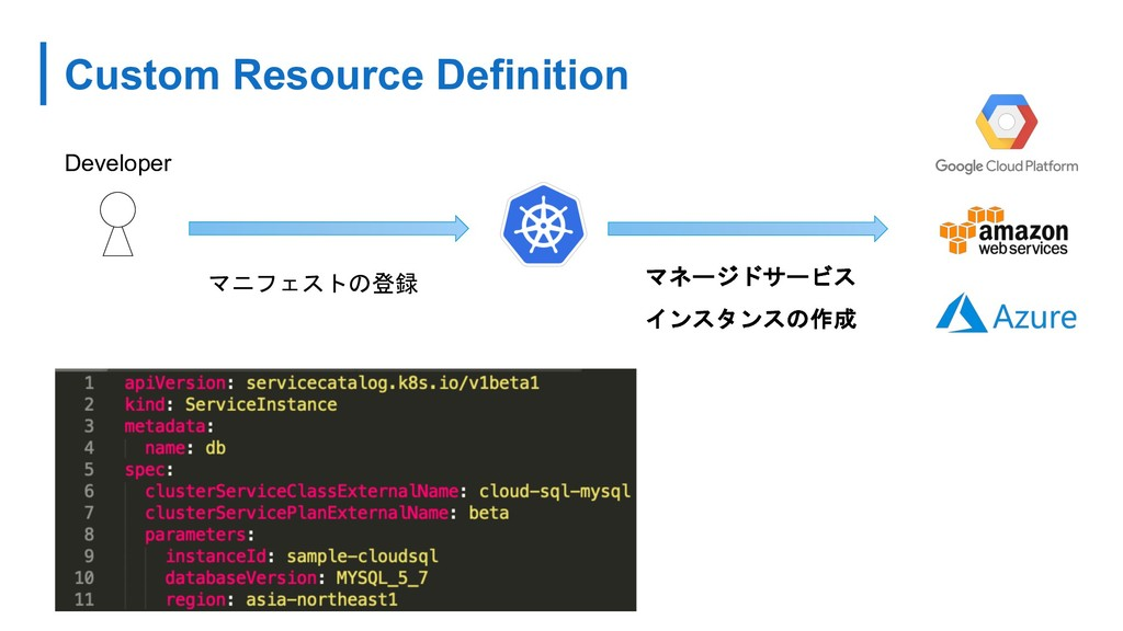 Custom Resource Definition Developer  
