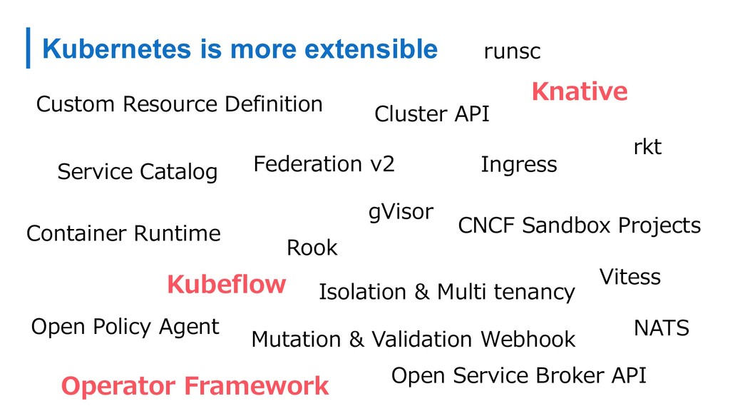 Kubernetes is more extensible B C B CAB A C 2 B...