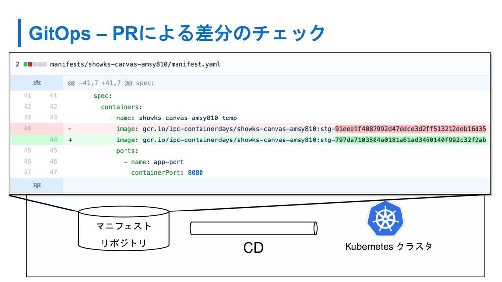 GitOps – PR    CD Kubernete...