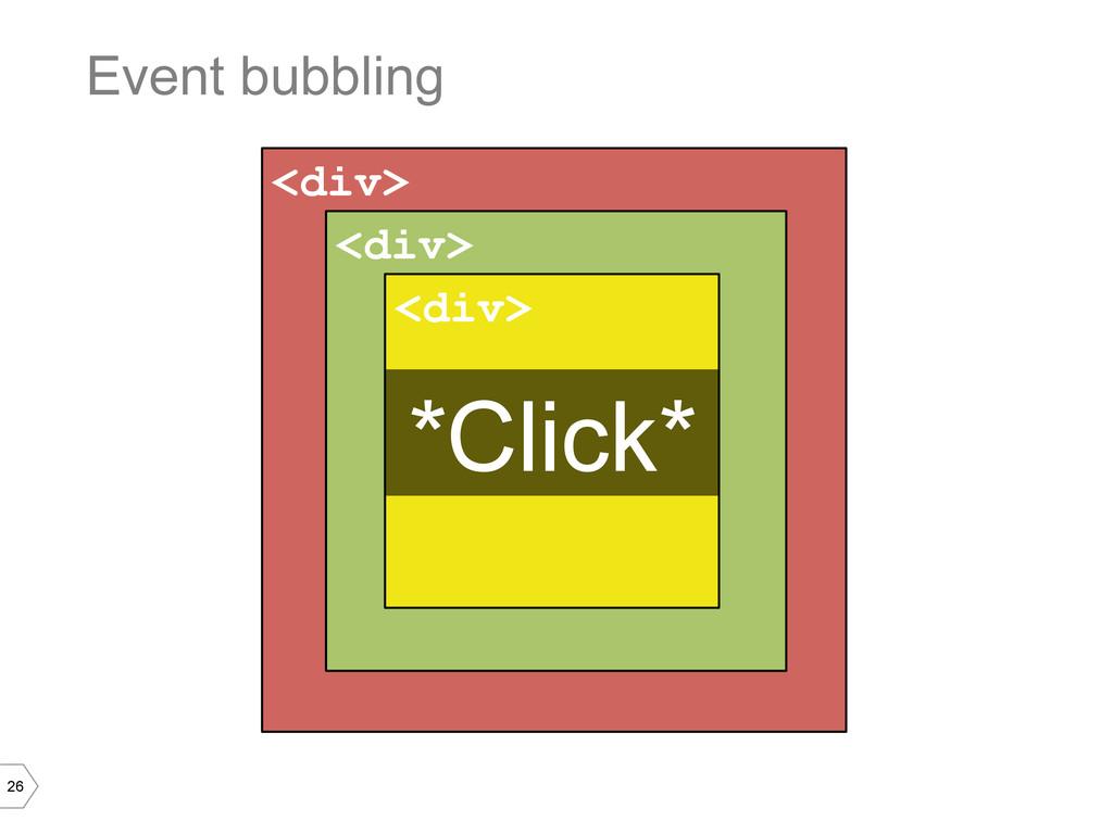 26 <div> Event bubbling <div> <div> *Click*