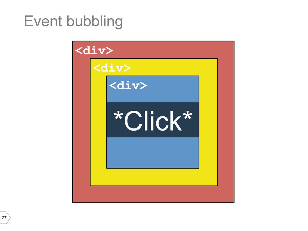 27 <div> Event bubbling <div> <div> *Click*