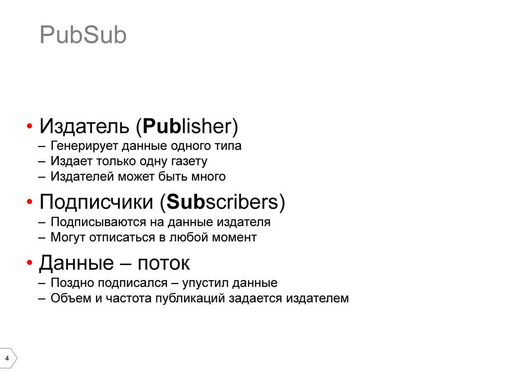 4 PubSub • Издатель (Publisher) – Генерирует ...