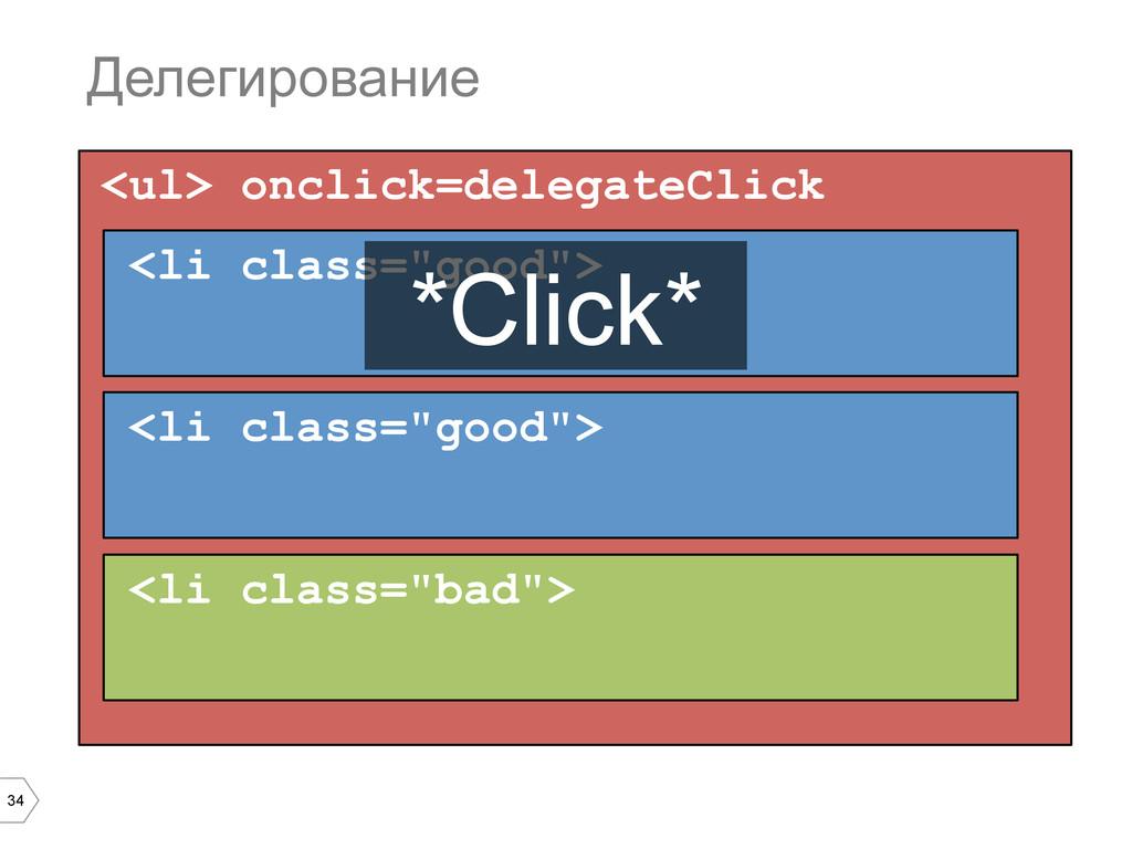 34 <ul> onclick=delegateClick Делегирование <li...