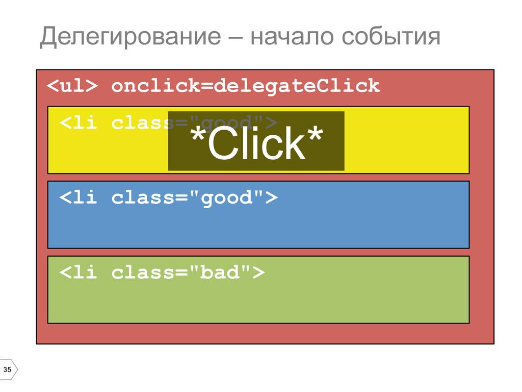 35 <ul> onclick=delegateClick Делегирование – н...