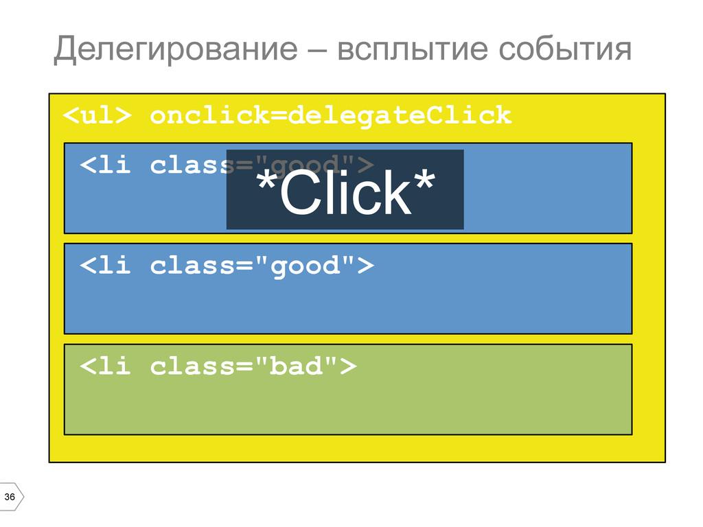 36 <ul> onclick=delegateClick Делегирование – в...