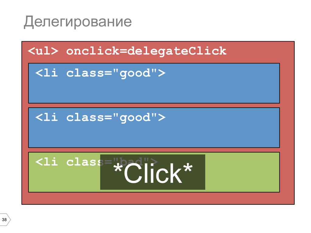 38 <ul> onclick=delegateClick Делегирование <li...