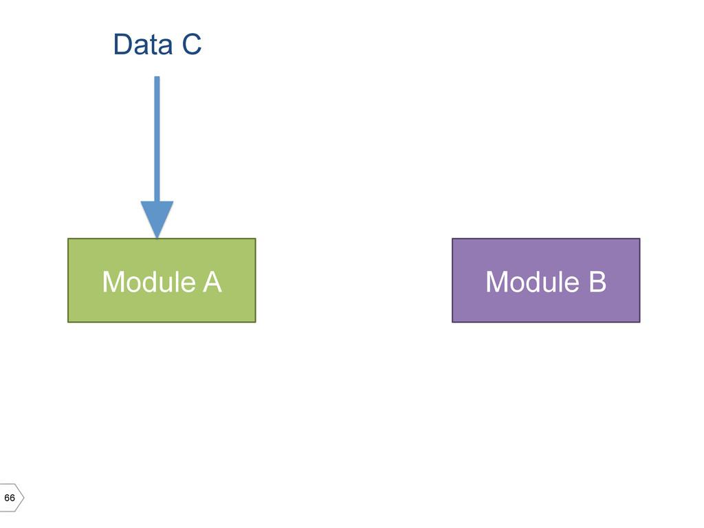 66 Module A Module B Data C