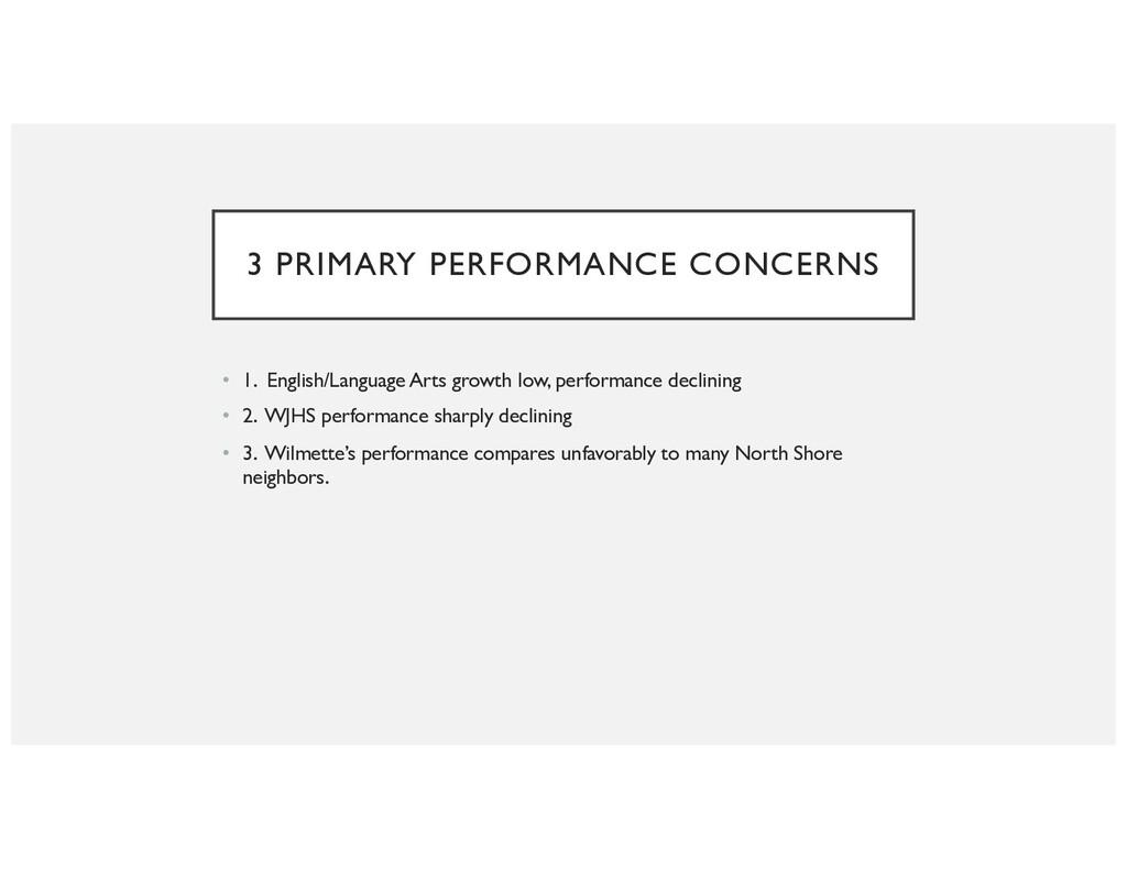 3 PRIMARY PERFORMANCE CONCERNS • 1. English/Lan...