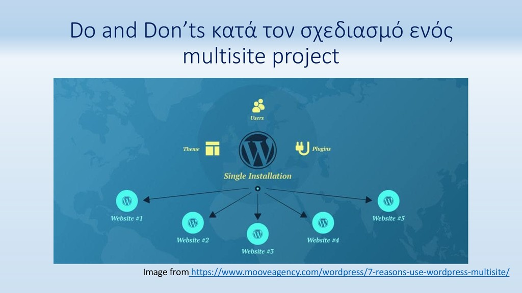 Do and Don'ts κατά τον σχεδιασμό ενός multisite...