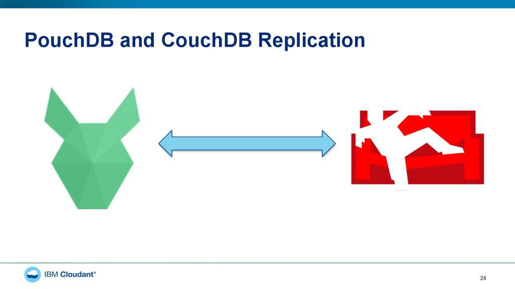 PouchDB and CouchDB Replication 24
