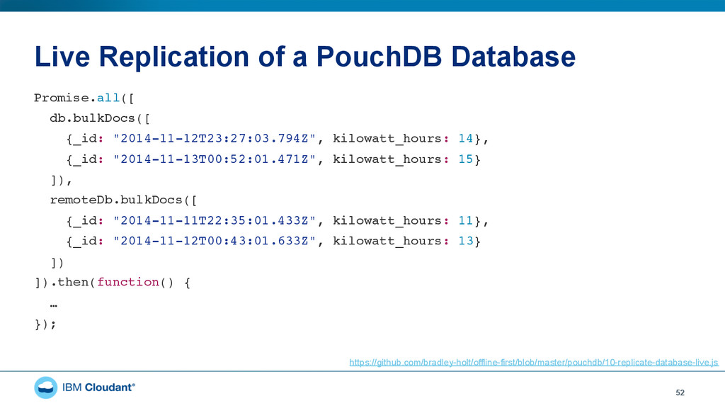 Live Replication of a PouchDB Database 52 Promi...