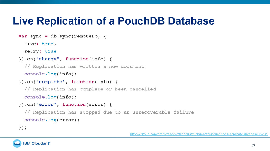 Live Replication of a PouchDB Database 53 var s...