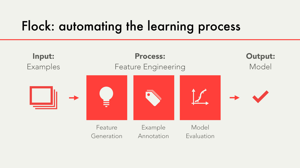 Flock: automating the learning process Output: ...