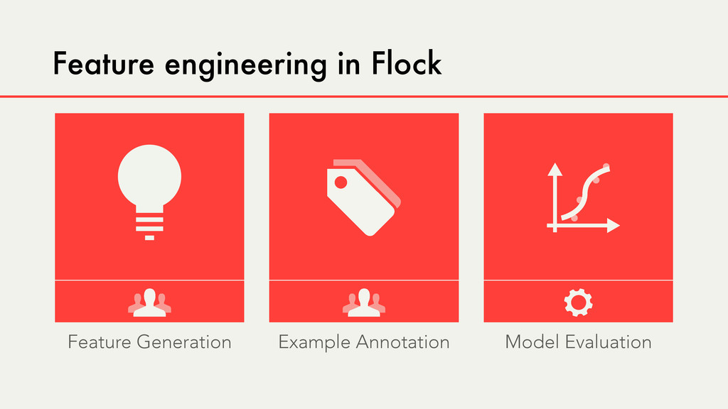 Feature engineering in Flock Feature Generation...