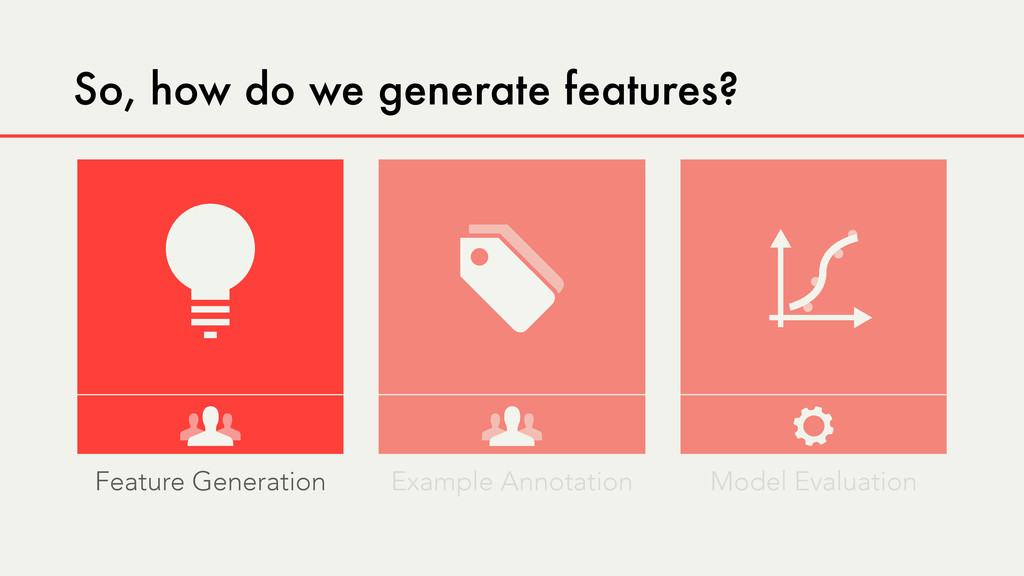 So, how do we generate features? Feature Genera...
