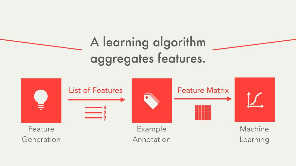 A learning algorithm aggregates features. List ...