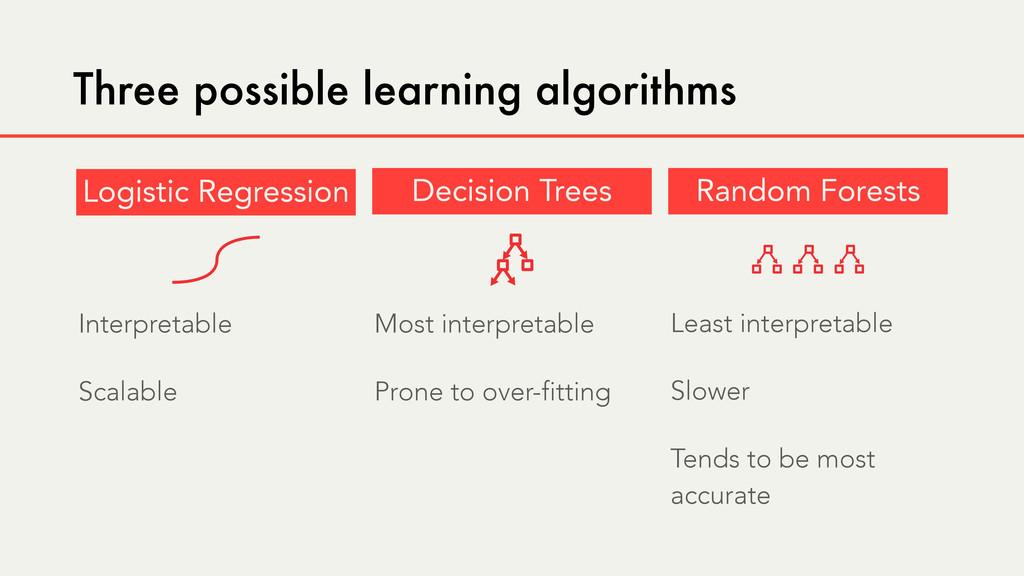 Three possible learning algorithms Logistic Reg...