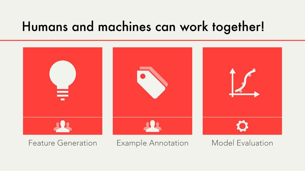 Humans and machines can work together! Feature ...