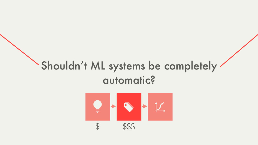 Shouldn't ML systems be completely automatic? $...