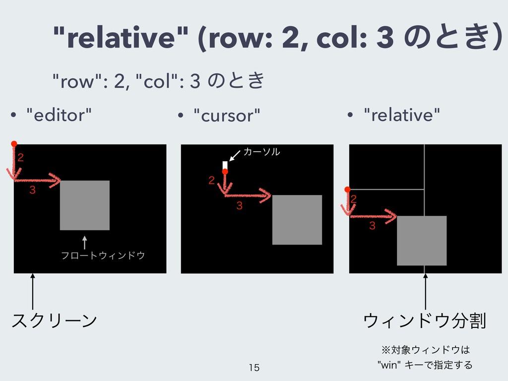 """""""relative"""" (row: 2, col: 3 ͷͱ͖ʣ • """"editor"""" εΫϦʔ..."""