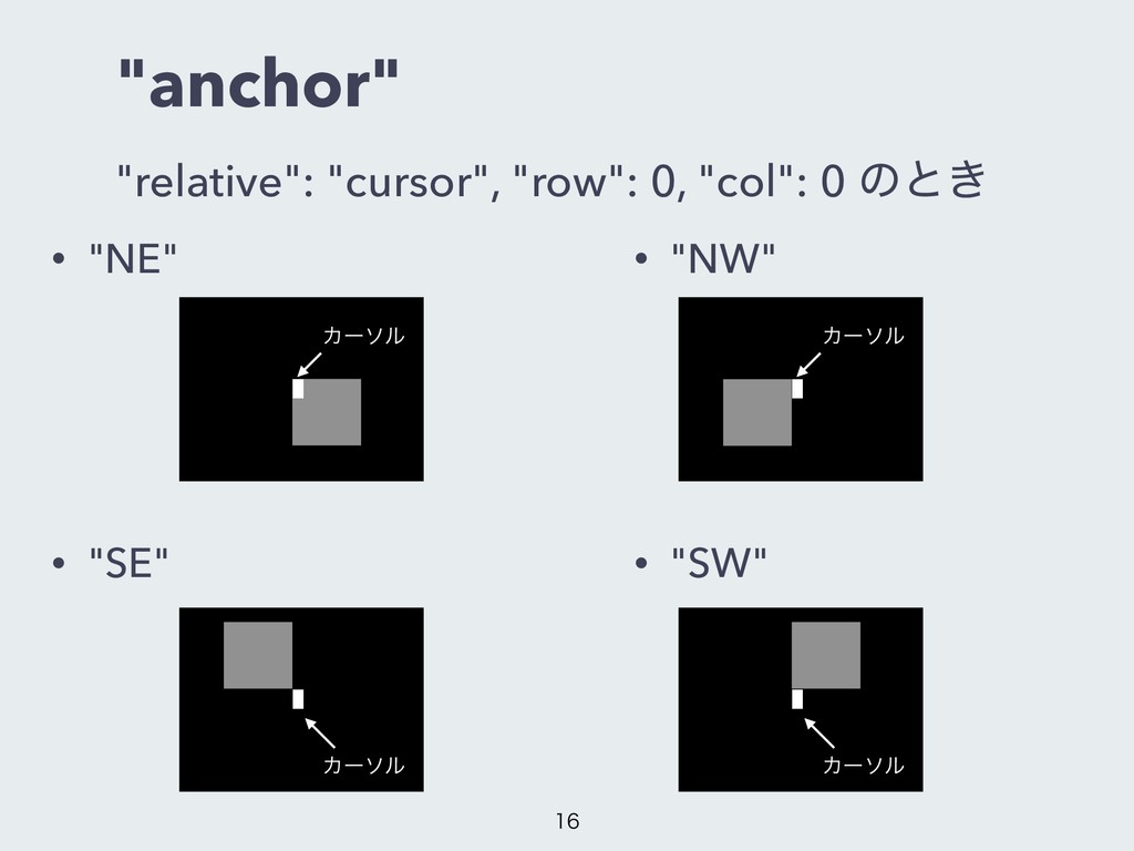 """anchor"" ""relative"": ""cursor"", ""row"": 0, ""col"":..."